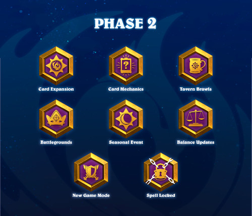Phase 2 Overview