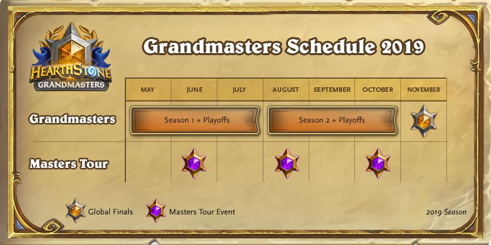 GM Schedule